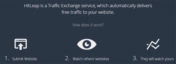 Tăng Traffic cho website với Tools hitleap.com